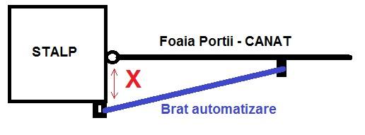 banner-acer-400-promotia-saptamanii-996